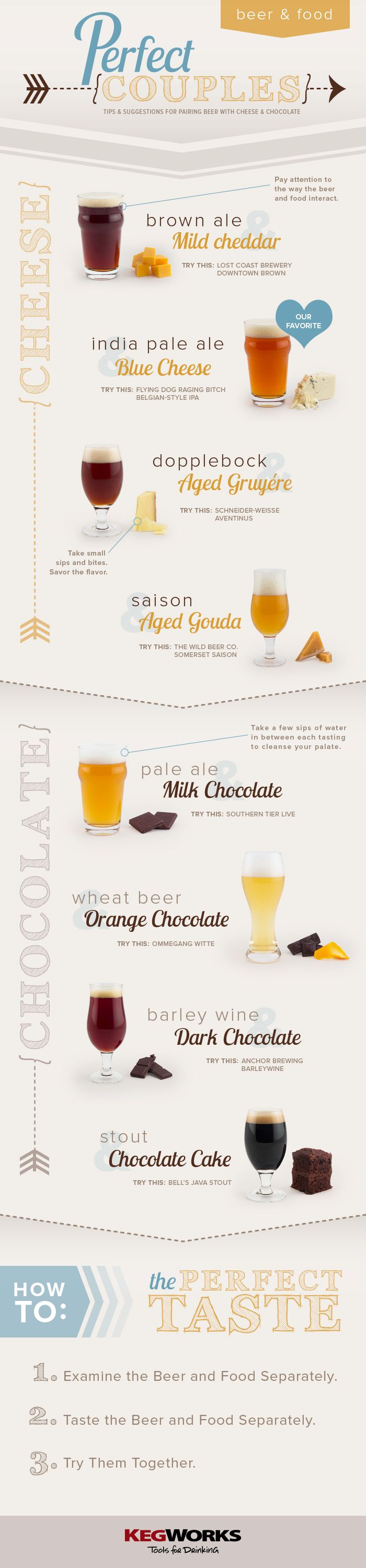 pairing beer with cheese