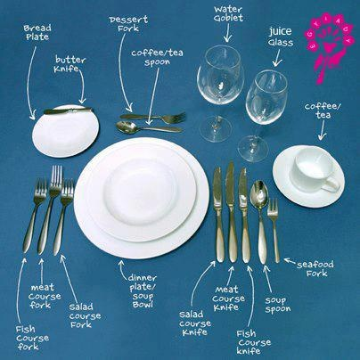 Useful tips for fine dining....