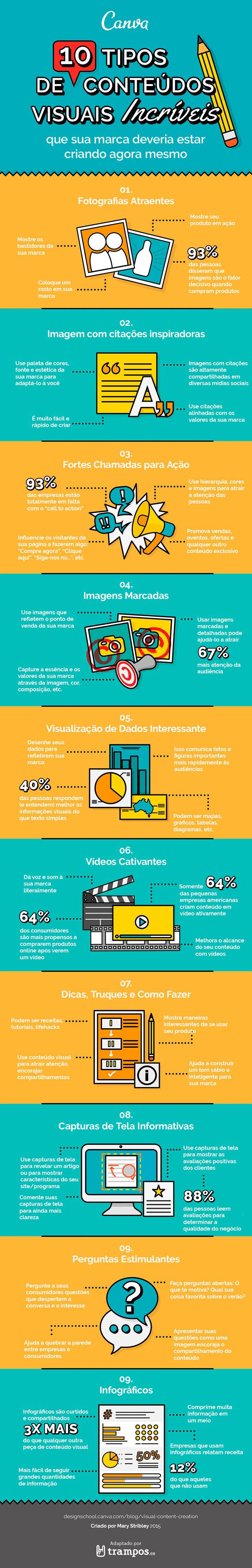 10 tipos de conteúdo visual incríveis