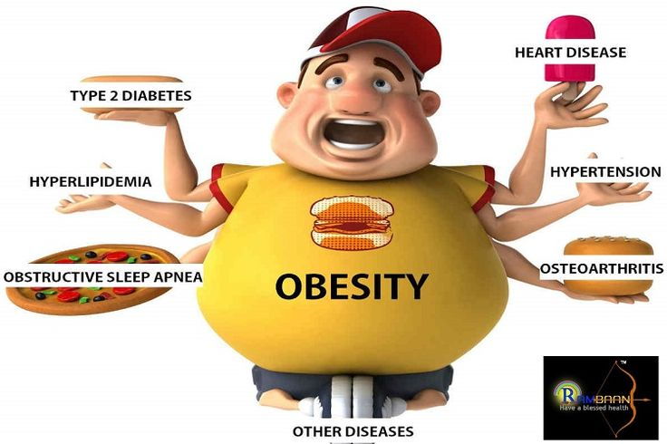 Obesity is increasing around the world. High body mass record now positions with major worldwide health problems , for example, adolescence and maternal under-nutrition, hypertension, elevated cholesterol, unsafe sex, press lack, smoking, liquor and perilous water altogether worldwide weight of infection. Get the expert homeopathy consultant to control your obesity. Call us 9935934190