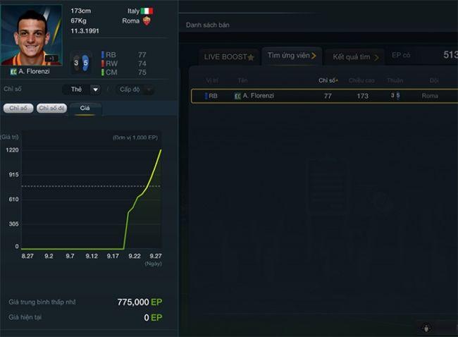 FIFA Online 3: Những cầu thủ 16EC mới xuất hiện trên TTCN