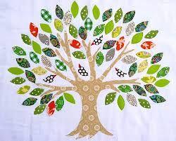 arboles genealogicos - Buscar con Google