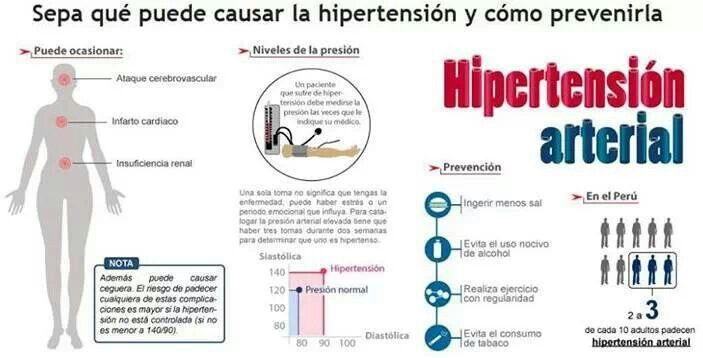 Hipertensión Arterial #enfermeria #salud #medicina