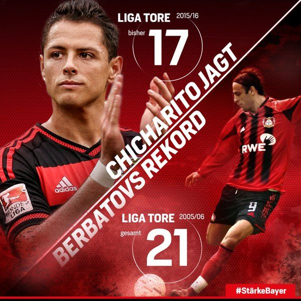 Bayer 04 Leverkusen (@bayer04fussball) | Twitter