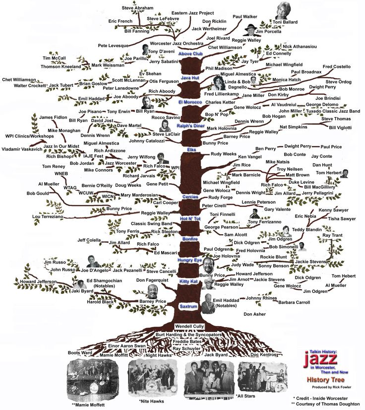 jazz history - Google Search