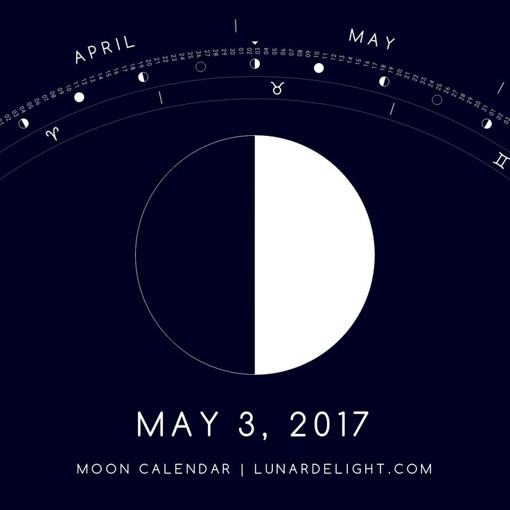 Wednesday, May 3 @ 03:00 GMT  First Quarter  Next Full Moon: Wednesday, May 10 @ 21:43 GMT Next New Moon: Thursday, May 25 @ 19:46 GMT