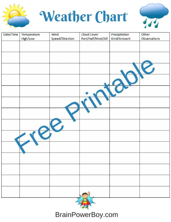 Free printable weather chart, plus weather books and activities.
