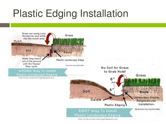 Plastic Landscape Edging Stakes : Best ideas about plastic edging on