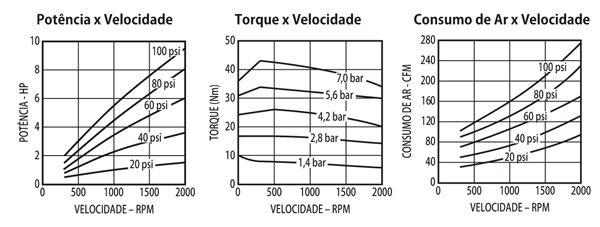 :: Motorex :: Equipamentos Industriais Ltda. Fone: 55 (11) 4522-2577