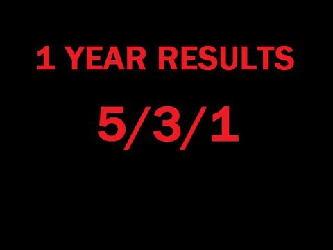 1 Year results of middle aged man on Jim Wendler's 5/3/1 power lifting program.