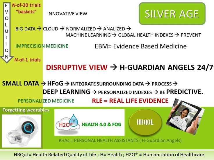 Small+Data+&+Personalized+Medicine