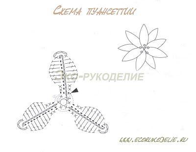 Пуансеттия крючком - Эко-рукоделие
