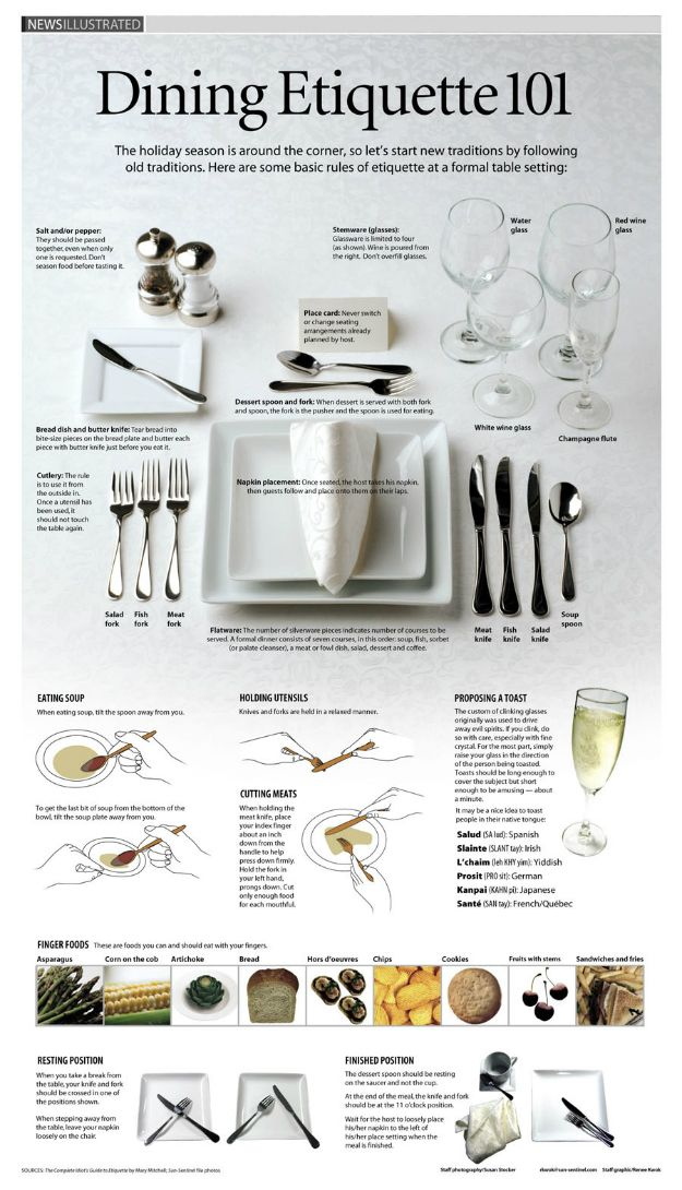 Dining Etiquette 101 - How much do you really know? #vsbweek2014