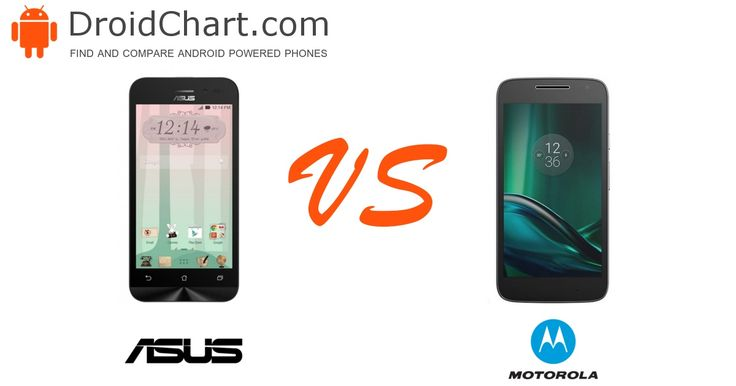 The side-by-side comparison of the Asus ZenFone Go ZB500KL and Motorola Moto G4 Play smartphones. #smartphone #comparison #AsusZenFoneGoZB500KL #Motorola #MotoG4Play