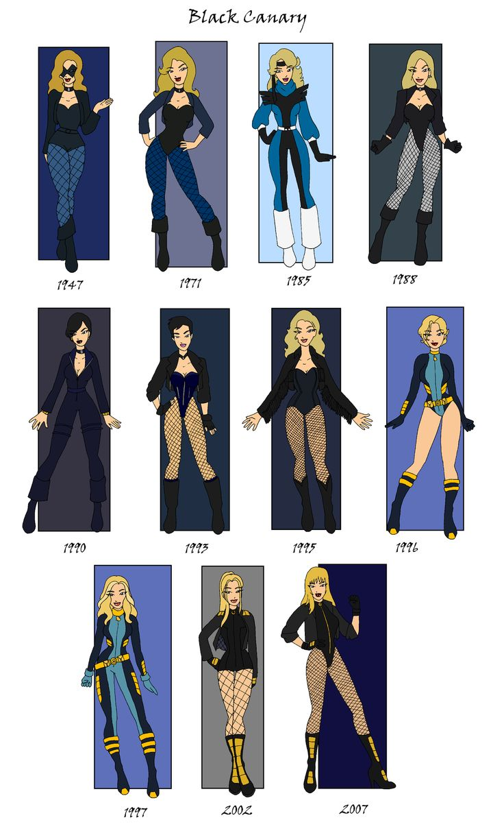 Black Canary Costume Timeline - I wish I could find one of these for every character!