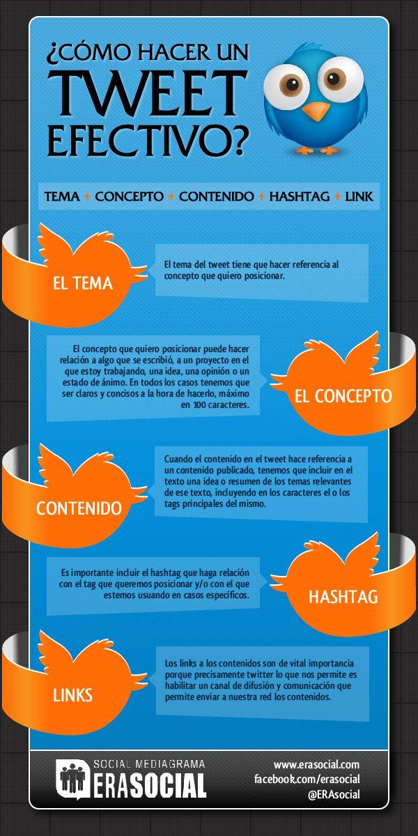 ¿Cómo hacer una tweet efectivo? Infografía vía @mundocontact  Un tweet efectivo debe incluir lo siguiente:  Tema+Concepto+Contenido+Hashtag+Link. [Infografía]