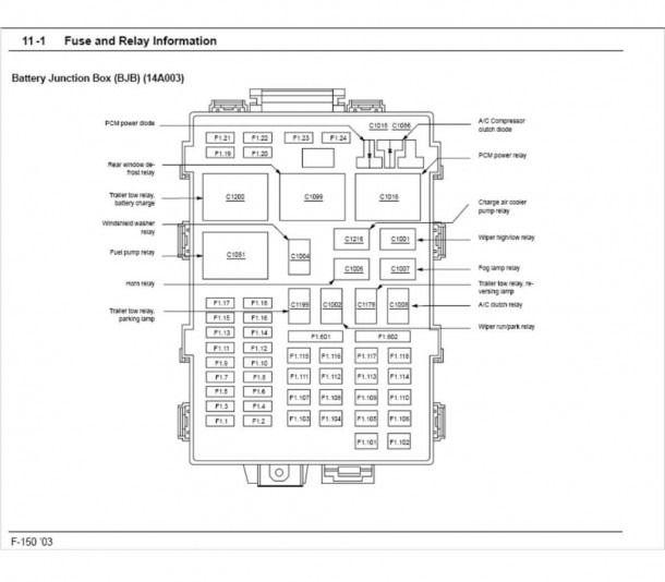 1999 Ford F 150 Fuse Diagram Fuse Box Ford F150 F150