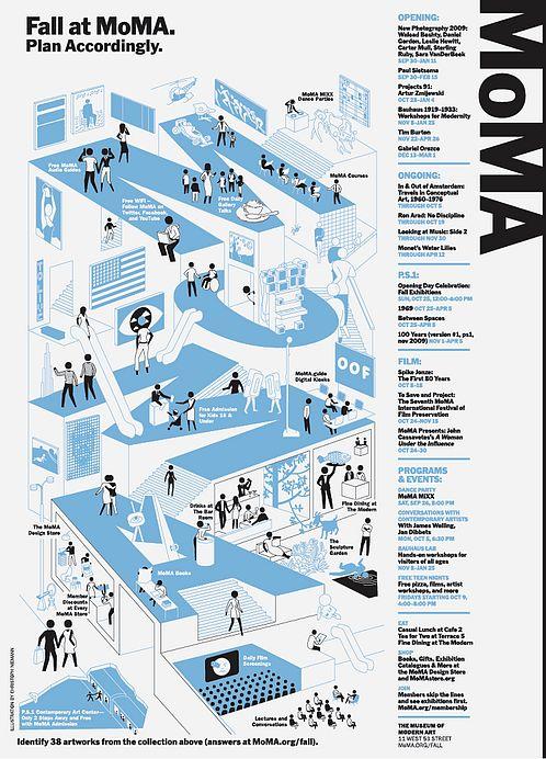 MoMA Poster – Christoph Niemann,