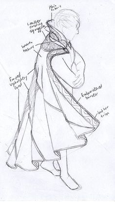 A little breakdown of the Doctor Strange costume
