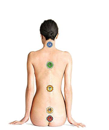 Chakra tattoo. placement is correct on this one. love it.