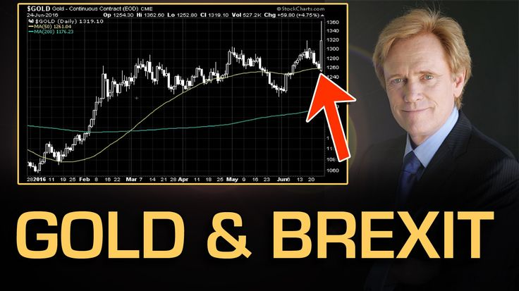Gold Price Reaction To Brexit - What Next? Mike Maloney - YouTube