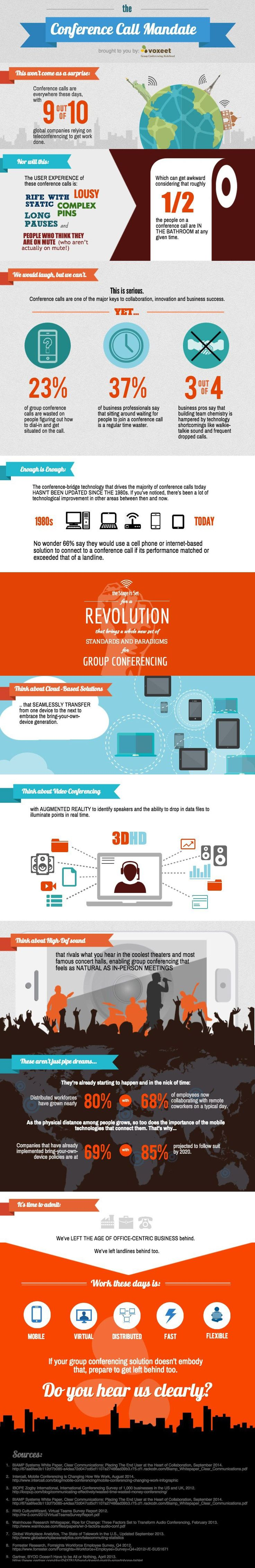 #conferencing #predictions #infographic #innovation #conference