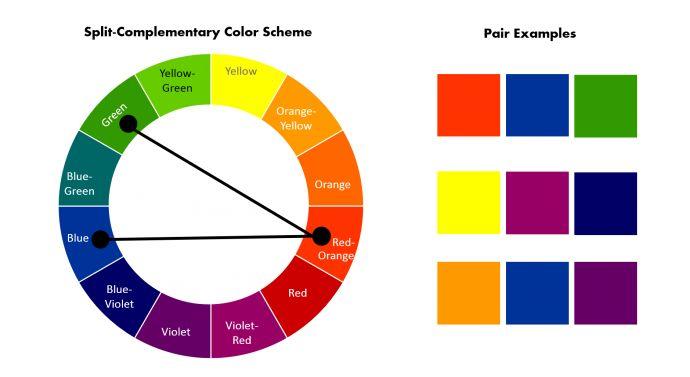 M s de 25 ideas incre bles sobre split complementary color - Split complementary color scheme ...