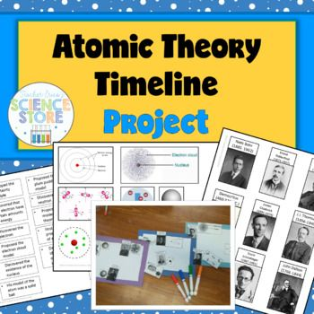 This is a quick, fun, low-prep project for an Atomic Theory Lesson. It includes 15 facts about the discovery of the atom, 8 pictures of atomic models, and 8 pictures of the main scientists involved in the discovery of the atom and atomic theory. This project can be as simple or