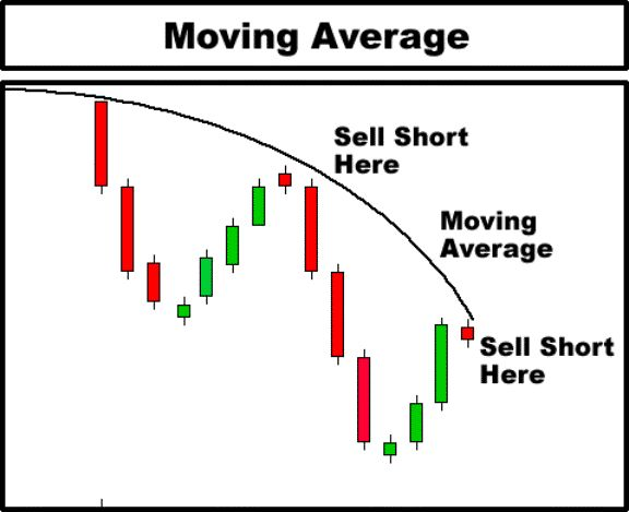 Best  Candlestick Chart Ideas On   Stock Market Chart