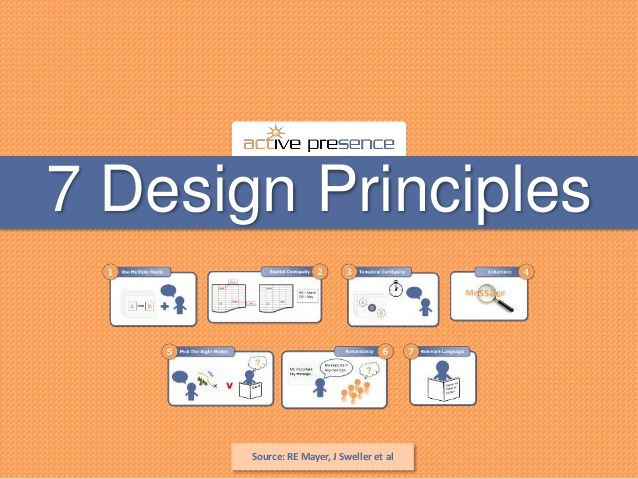 Use these seven design principles in your documents and presentations, and you won't go far wrong...