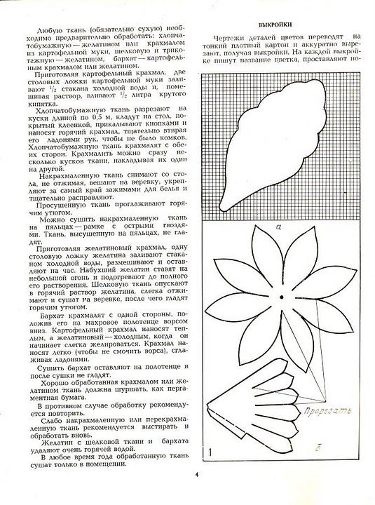 descrizione della fabbricazione di colori del tessuto
