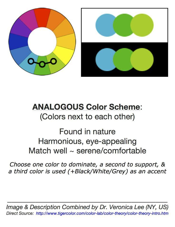17 best images about color on - Analogous color scheme definition ...