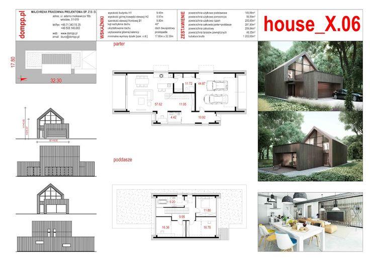 Karty projektów - www.dompp.pl