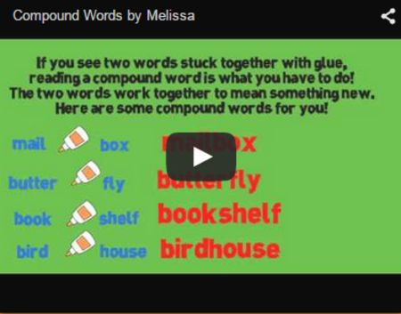 Compound Words by Melissa.... This song provides a visual framework to illustrate how two words are put together to form a compound word. It also references the idea that once the two words combine, the resulting compound word has a very specific and particular meaning that creates a necessary concept for use within the English language. grammarsongs.com/ #grammarsongsbymelissa