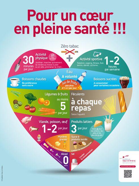 Un cœur en pleine santé « Prévention des maladies cardio-vasculaires, recherche et santé – Fondation Coeur et Artères