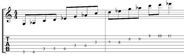 Asian guitar scales