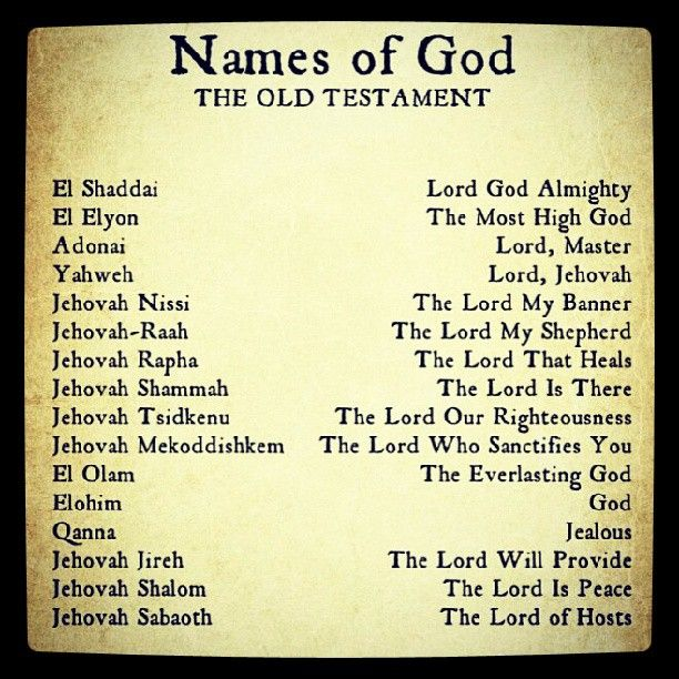 Superb image intended for names of god chart printable