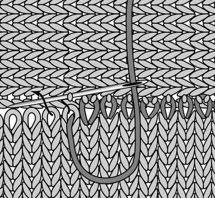 http://inspirations-tricot-crochet.blogspot.fr/2015/07/13-techniques-dassemblage-au-tricot.html?m=1