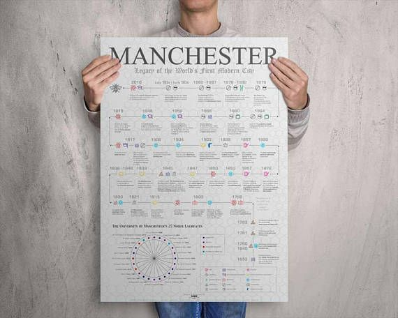 Manchester: Legacy of the World's First City // Manchester