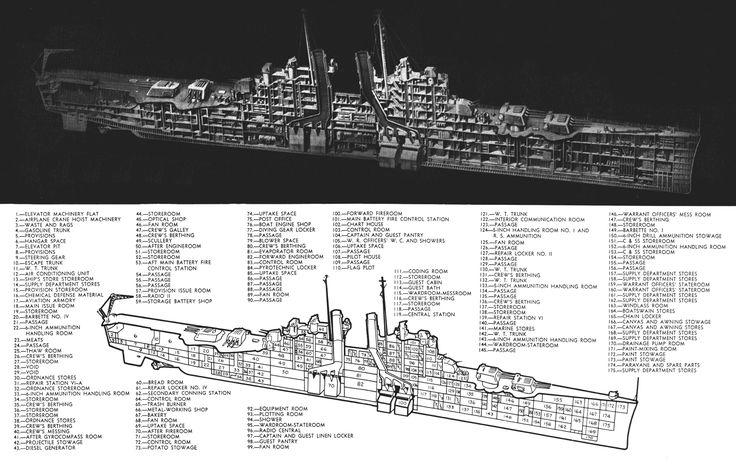 1000 ideas about cleveland class cruiser on pinterest. Black Bedroom Furniture Sets. Home Design Ideas