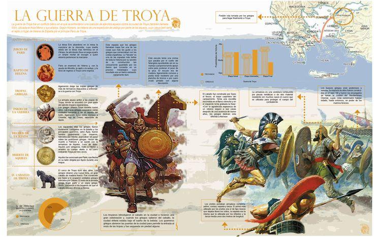 infografia.png (2611×1659)