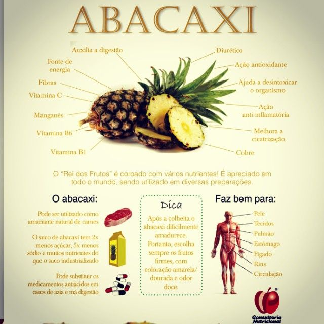Você sabe quais os benefícios do ABACAXI?  Saiba mais...