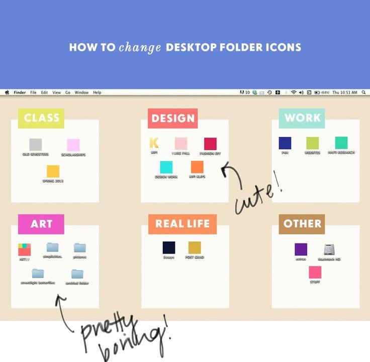 how to put icon on desktop macbook
