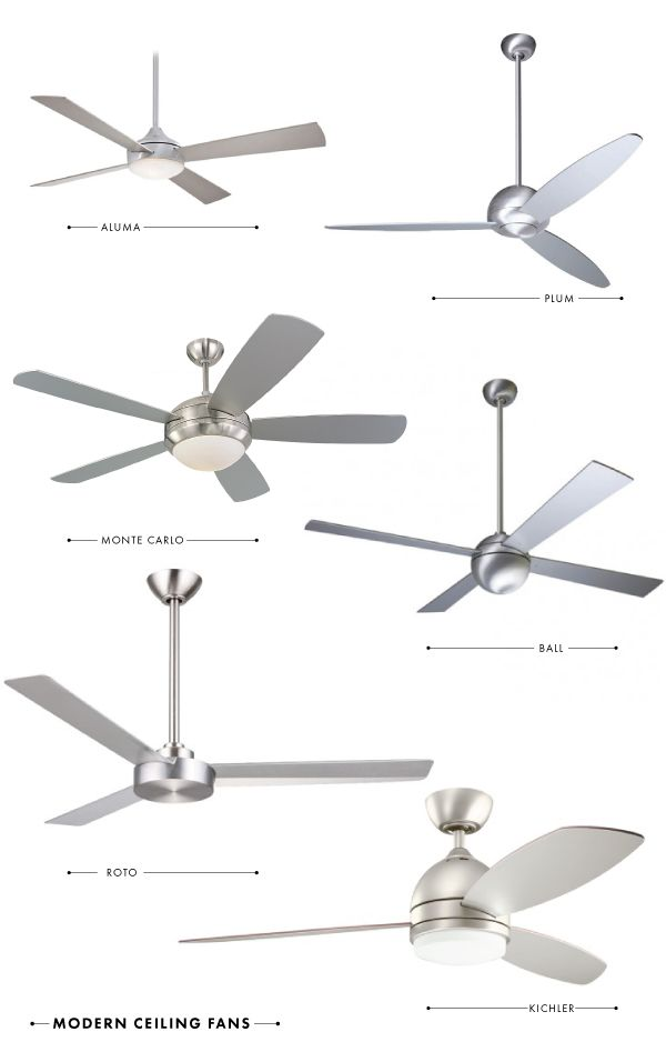 Ceiling fans are tough. I love them because they circulate the air and make spaces feel cooler in the summer and warmer in the winter without adding much conditioned air and without having a...