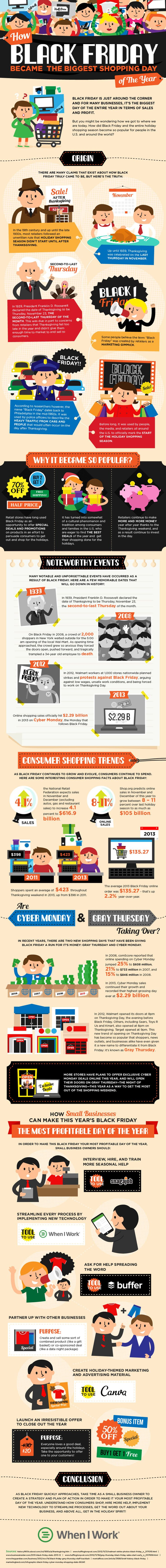Infographic: How Black Friday Became The Biggest Shopping Day of The Year - @visualistan