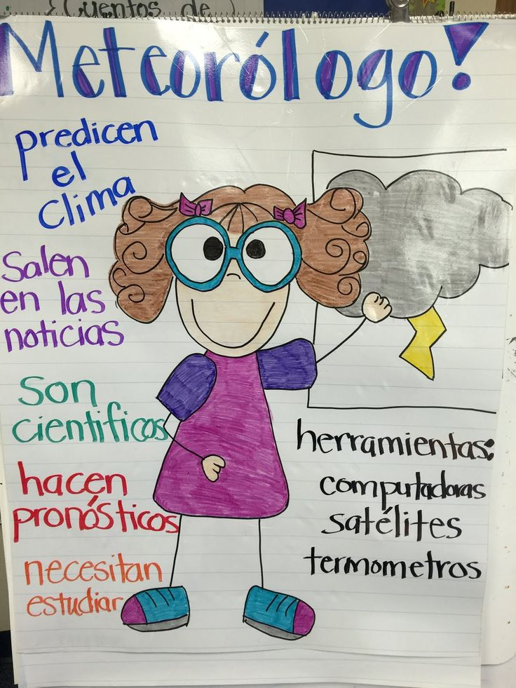 Spanish Meteorologo Anchor Chart