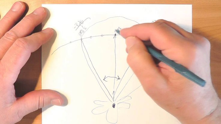 KE0OG's Lesson 6.5 Specialized Antennas for ARRL General Class Ham License