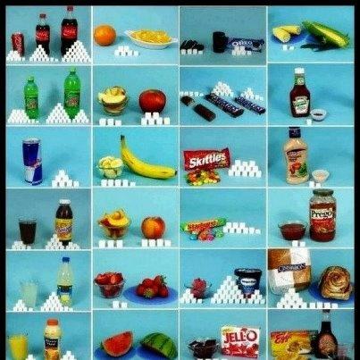 Hidden Sugars In Foods Kids Eat
