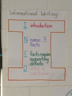 formula for informational writing...could help with expository writing about social studies or science topics
