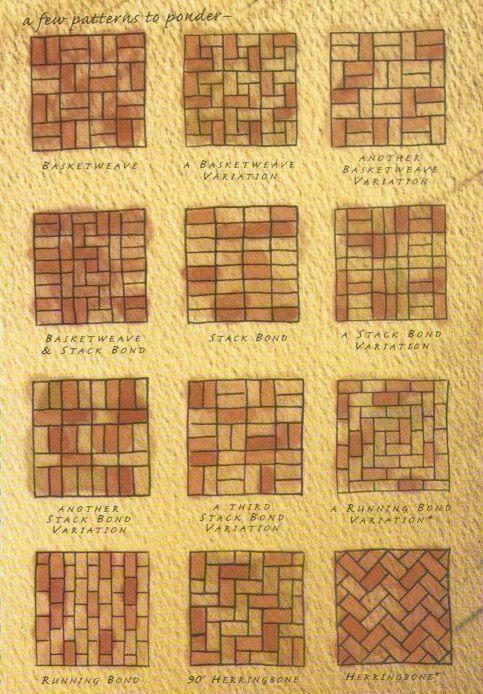 Diferentes dibujos con ladrillos. Red sostén, organización estructural.